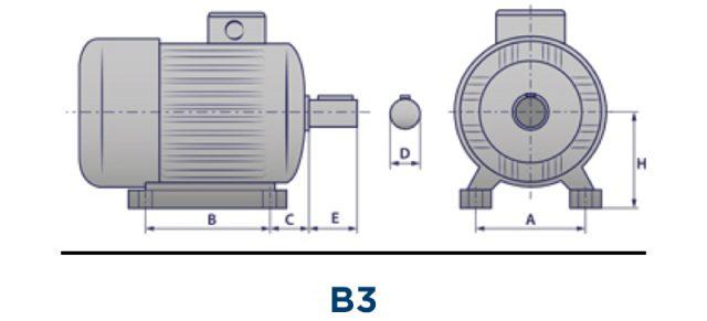 Belangrijke maten van B3 elektromotor