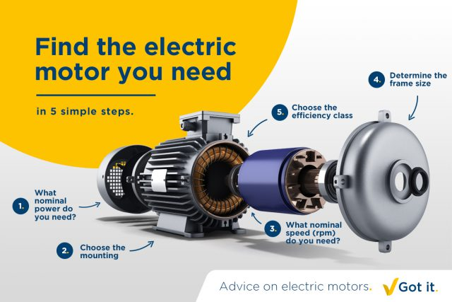 Find the right electric motor in five simple steps