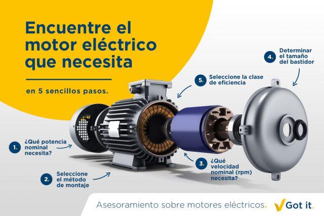 Encuentre el motor eléctrico adecuado en cinco pasos