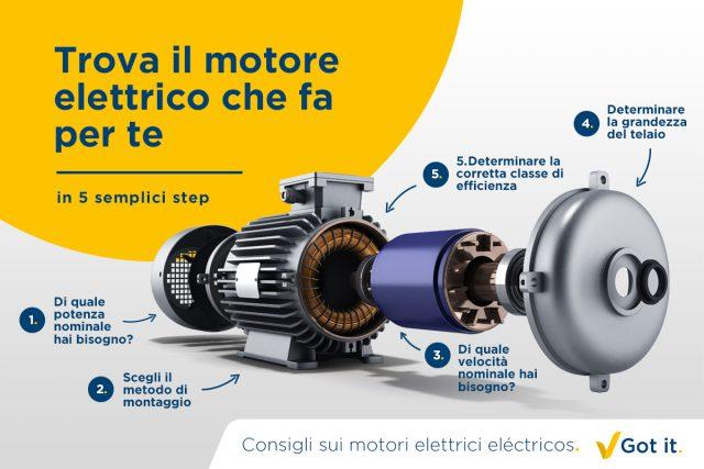 Trova il motore elettrico giusto in 5 semplici mosse
