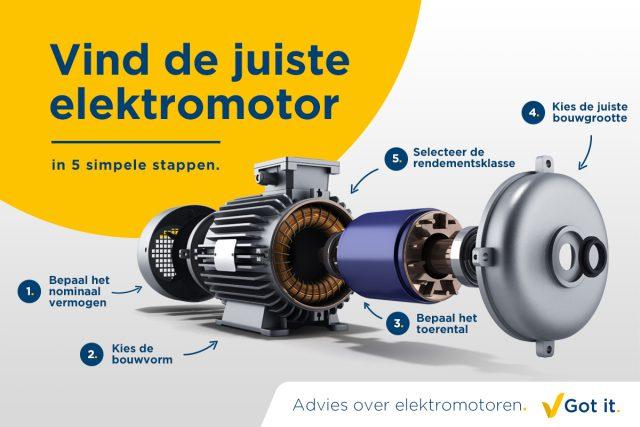 Vind de juiste elektromotor. 5 stappenplan.